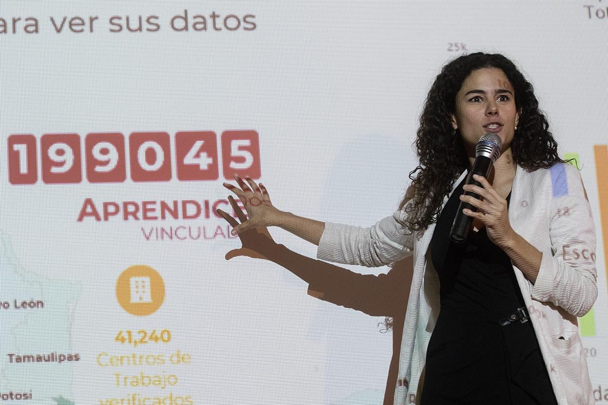 Reforma laboral, Luisa María Alcalde, STPS, Cámara de Diputados,
