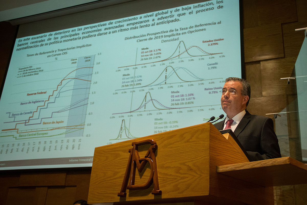 Banco de México, Banxico, Alejandro Díaz de León, crecimiento económico,