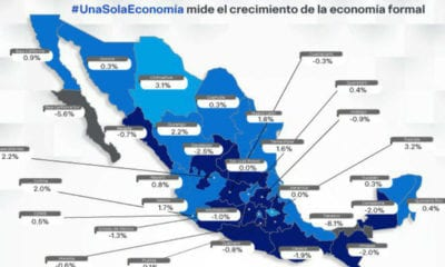 Ven economía negativa (Foto Coparmex)