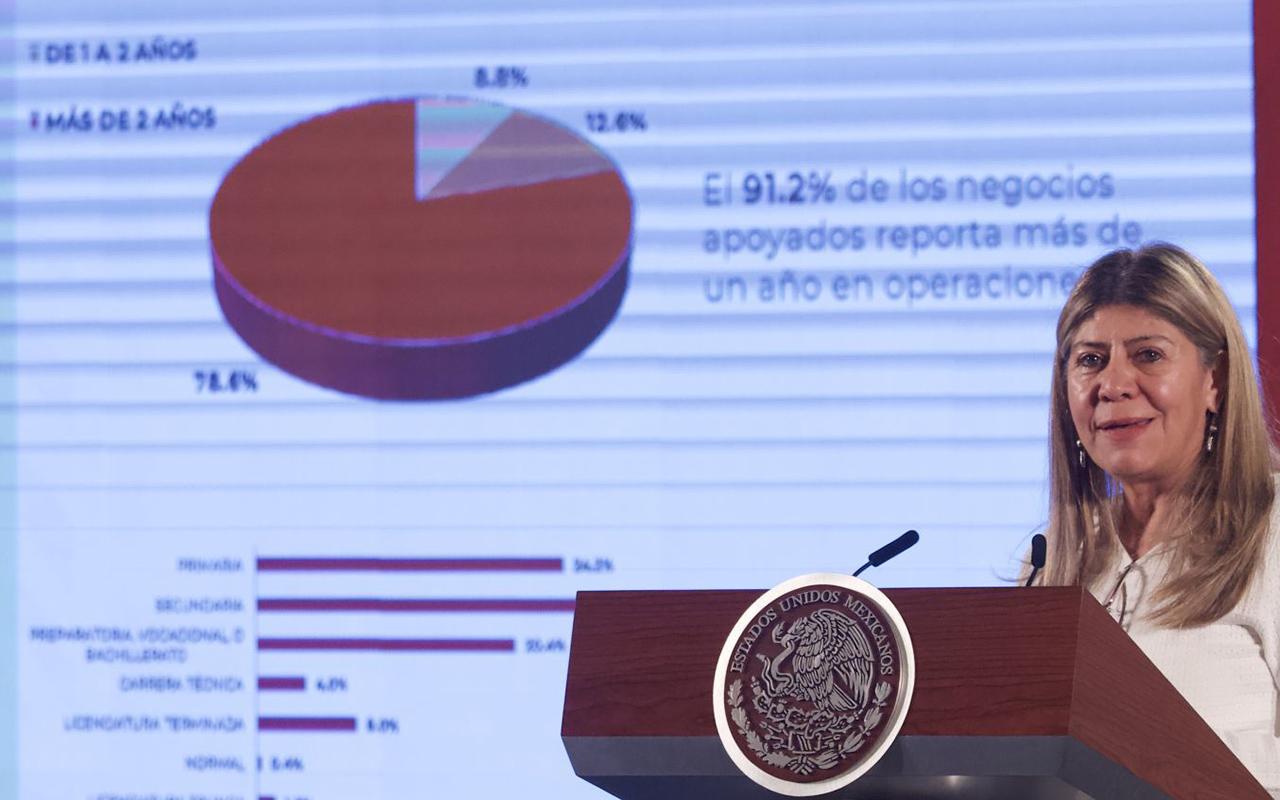 """""""Paguen sus créditos"""", pide gobierno a beneficiarios de las Tandas para el Bienestar"""