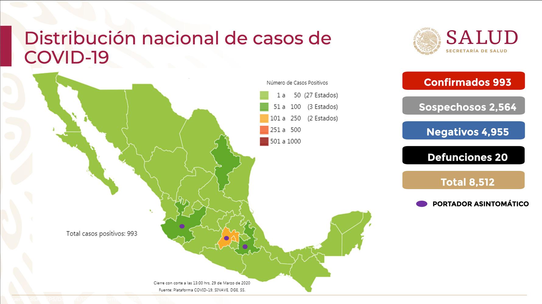 Llegan a casi mil los contagios de Covid-19 en México