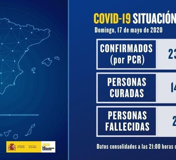 Baja cantidad de muertes en España; después de dos meses, hubo menos de 100 decesos por Covid-19. Foto: Ministerio de Salud de España