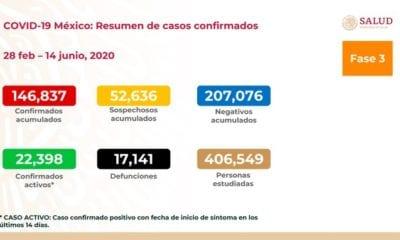 Supera México las 17 mil muertes por Covid-19. Foto: Twitter