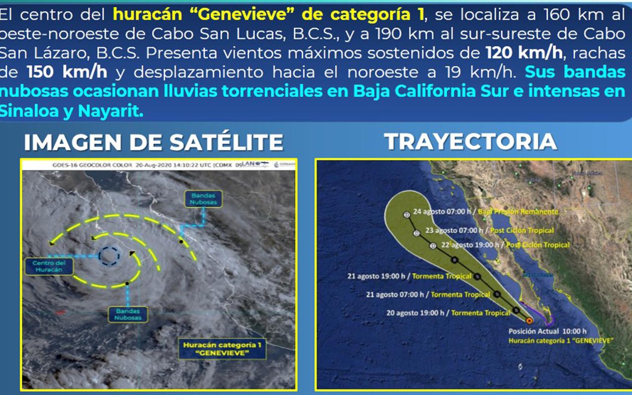 """""""Genevieve"""" ocasionará lluvias torrenciales en Baja California Sur"""