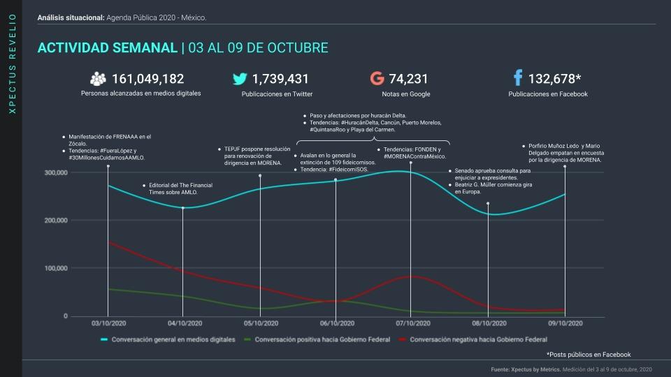img-agenda-publica-mx-9-octubre-actividad-03@metricser