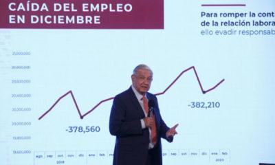 En riesgo 500 mil empleos de continuar outsourcing: López Obrador