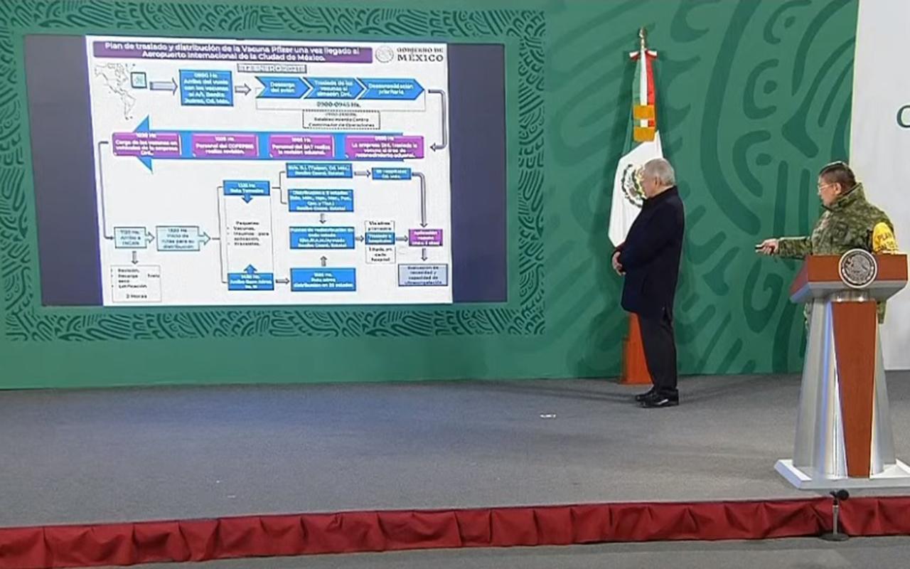 Gobierno presenta plan de vacunación universal contra el Covid