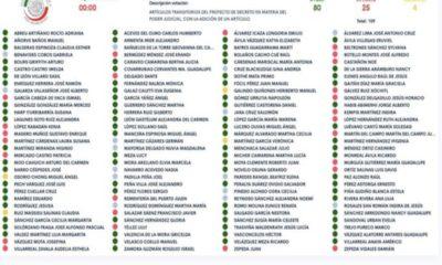 Amplía el Senado gestión de Arturo Zaldívar en la SCJN