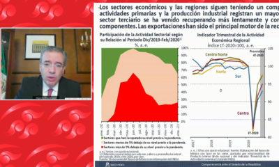 Recuperación económica de México, súbita y generalizada: Banxico