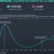 Accidente en Línea 12 del Metro dominó la conversación en redes sociales