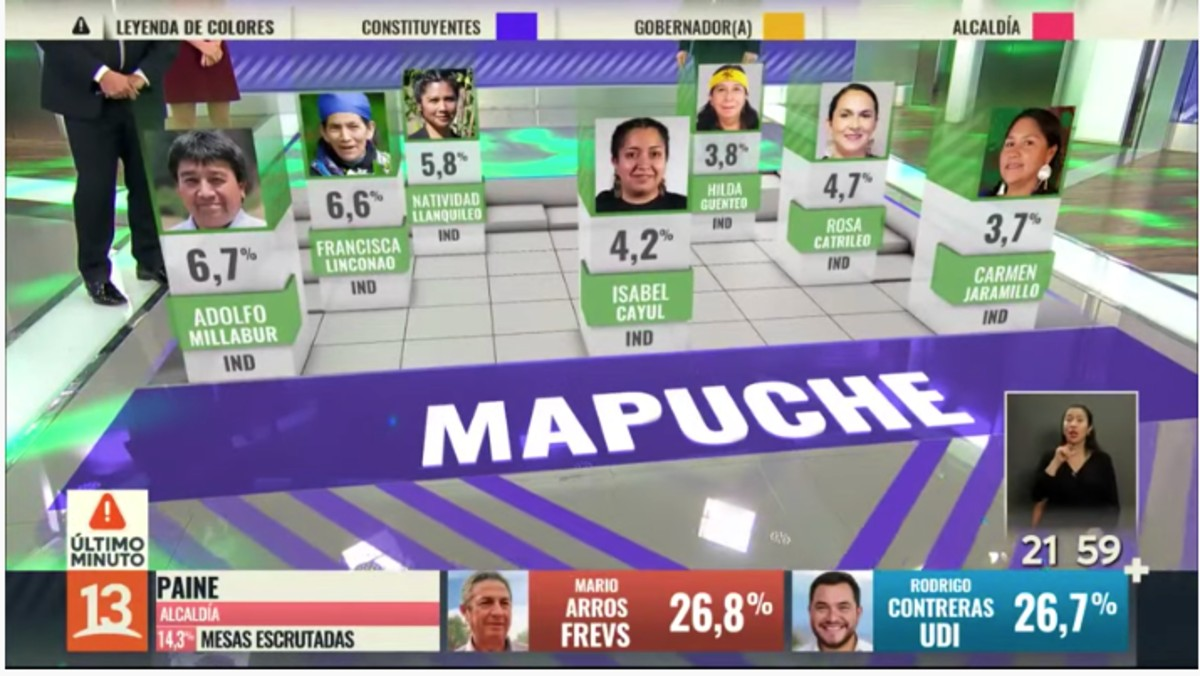 Paridad de género en elecciones de Chile